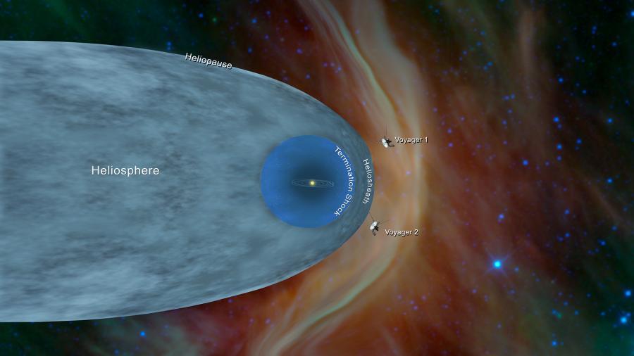 image from Voyager 2 atraviesa el espacio interestelar